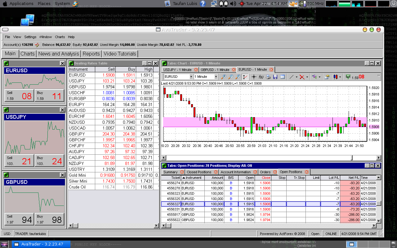 Forex trading linux