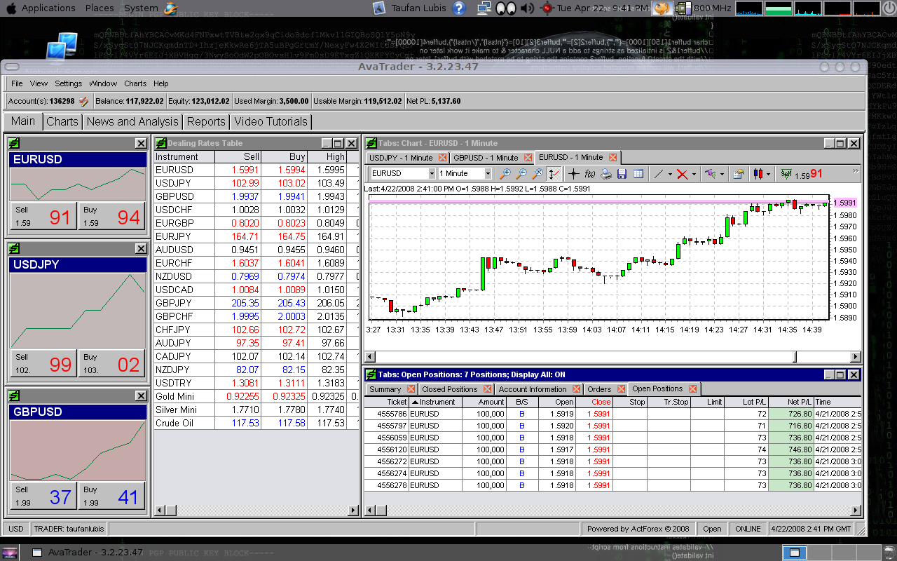 Hedging with options and futures trading games
